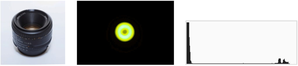 UV Photography Compatible Lenses